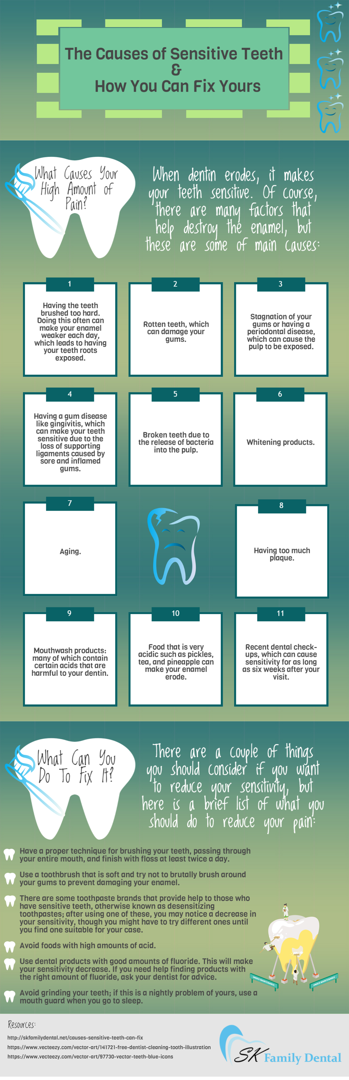 Infographics - The Causes of Sensitive Teeth & How Your Can Fix Yours